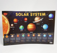 Solar System - Early Learning Educational Posters For Children: Perfect For Kindergarten, Nursery and Homeschooling